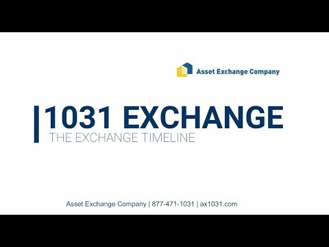 1031 Exchange Timeline Explained