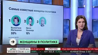 Женщины в политике