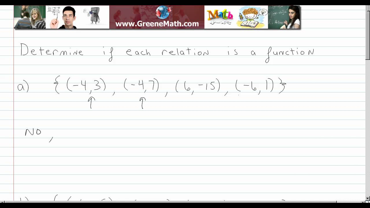 Determine if each Relation is a Function - Example
