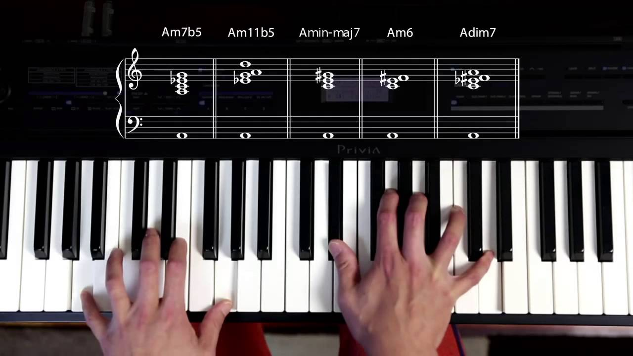 Chordies 25 am chord piano the a minor chord and its variations chordies 25 am chord piano the a minor chord and its variations youtube hexwebz Gallery