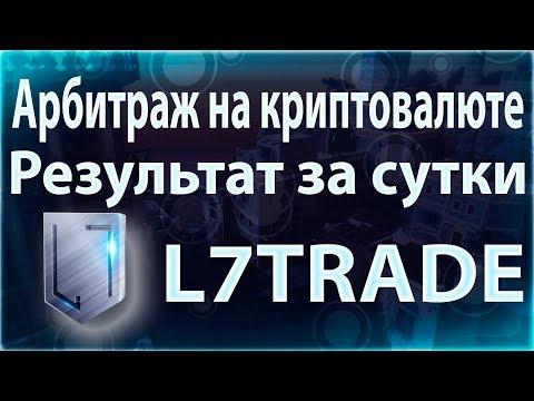 [TC]: (SCAM) Проект L7TRADE. Результат за сутки. Создание ордера. Автоторги.