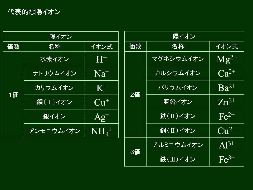 アルミニウム 化学式