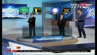 Rematch Jokowi-Prabowo di Pilpres 2014 & 2019, Ini Perbedaannya- SIP 08/01