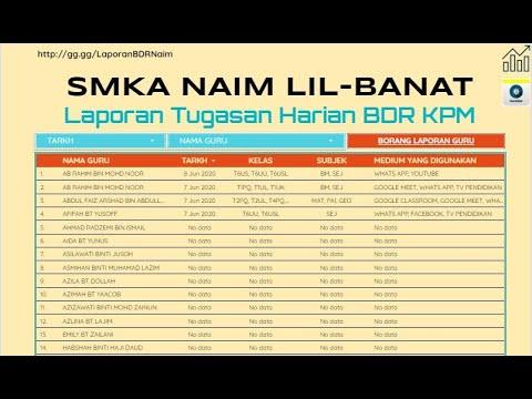 Borang Laporan Harian Bdr