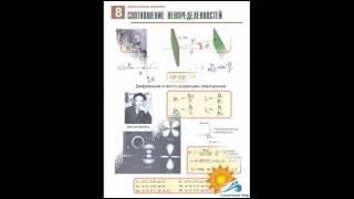 Таблицы Квантовая физика (10шт, А1) - видео презентация.(