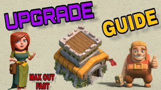 CLASH OF CLANS-WHAT TO UPGRADE FIRST IN TOWN HALL 8  HINDI| TH 8 UPGRADE AND PRIORITY LIST IN HINDI
