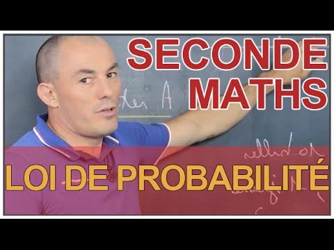 Loi de probabilité - Maths seconde - Les Bons Profs - YouTube