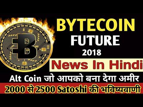 OMG ! Bytecoin का बड़ा झटका | Future Price- 2200 - 2500 Satoshi तक जा सकता है ।