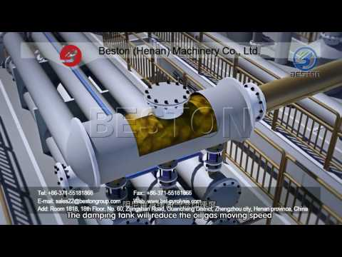 Waste Plastic to Oil Machine for Sale - Beston Group