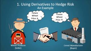 [6.16 MB] Financial Derivatives Explained
