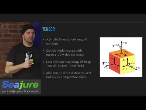 Flare: Clojure Dynamic Neural Net presented by Aria Haghighi, Facebook