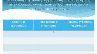 Вебинар для учителей начальной школы Реализация требований ФГОС НОО