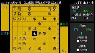 開始日時 2018-06-04 棋戦 竜王戦 棋戦詳細 第31期竜王戦5組昇級者決定...
