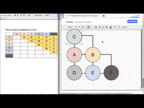 Facility Layout - Operations Sequence Analysis