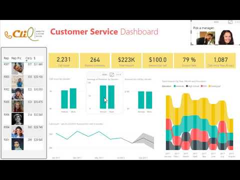 Trailer Of Our Power Bi Play Date Online Class Youtube