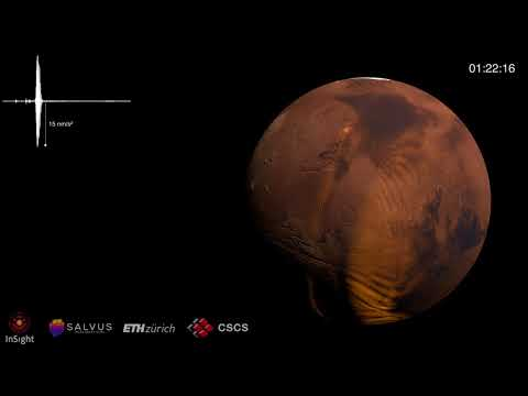 Simulation of Earthquakes on Mars for InSight Mission