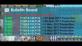 Growtopia|Science Stations Experiment(Profit/How Much Chemicals You Will Get From 1000 Stations)