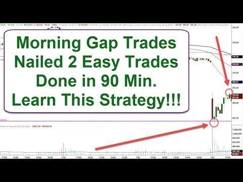 Learn how to day trade the morning gaps