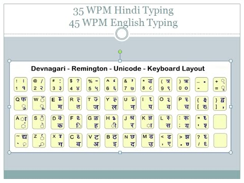 35 WPM Hindi Typing and 45 WPM English Typing Tutorial for RRB NTPC and SSC  10+2 Typing Test