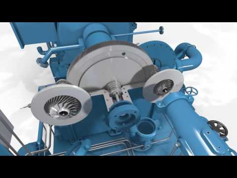 How Does a Centrifugal Compressor Work? from YouTube · Duration:  4 minutes