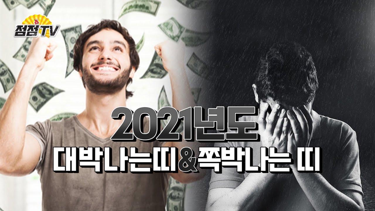 Jahresrückblick 2021 Tv