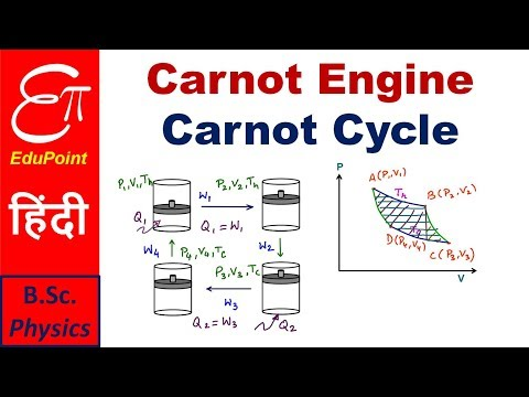 Carnot Engine and Carnot Cycle | explained in HINDI