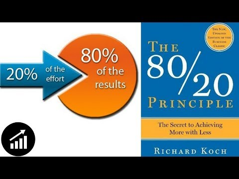 #30 - The 80/20 Principle: The Secret of Achieving More with Less - Book Review