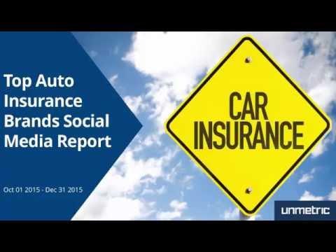 Top auto insurance brands social media report 2015