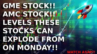 Hey guys! today i go over amc stock and my price predictions. also gme give you analys...