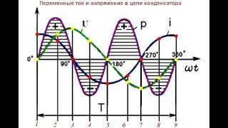 Фото Как работает конденсатор в цепи переменного тока?