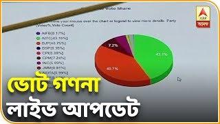 ভোট গণনা লাইভ আপডেট - সকাল ১০ টা | ABP Ananda