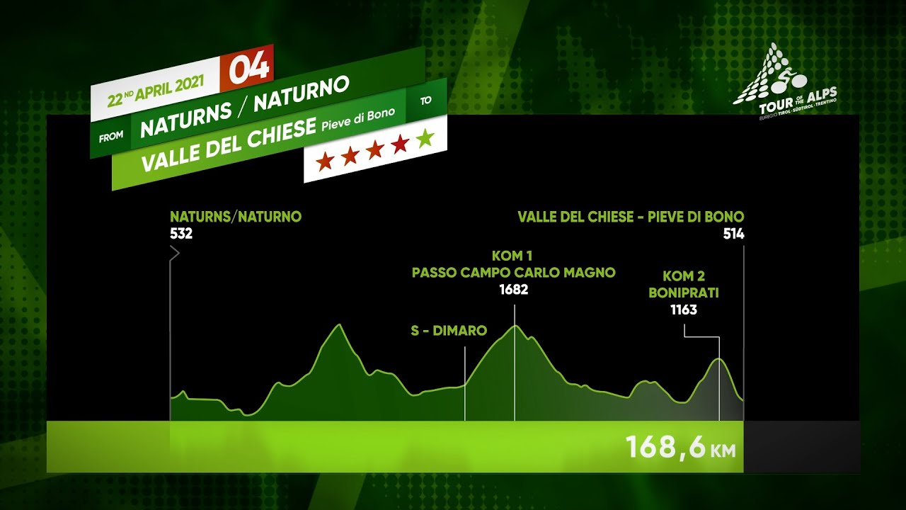 Tour of the Alps 2021 | Stage 4 (Naturns/Naturno - Valle del Chiese/Pieve di Bono)