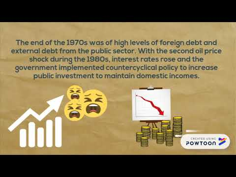 Philippine Debt Crisis of the 1980's