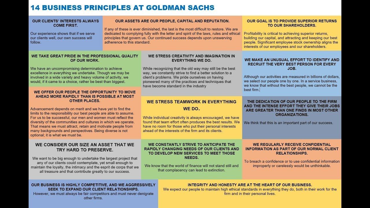 14 BUSINESS PRINCIPLES AT GOLDMAN SACHS via Lloyd Blankfein