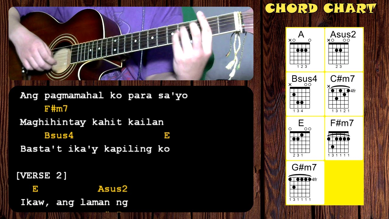 Pasko Na By Darren Espanto Guitar Chords Youtube