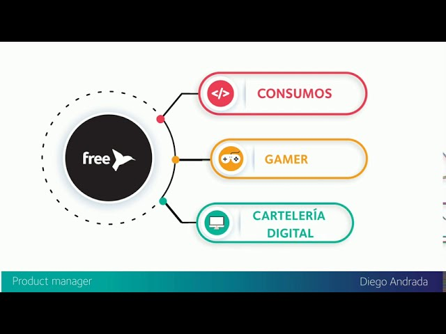 Pantallas digitales y componentes de PC- Diego Andrada