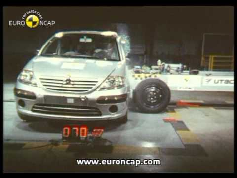 Euro NCAP | Citroen C3 | 2002 | Crash test