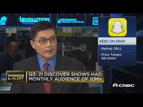 Snap shares fall after reporting revenues beat