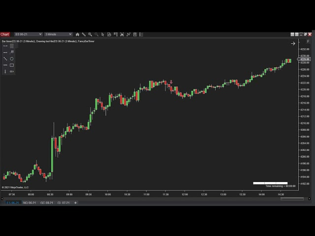 060421 -- Daily Market Review ES GC CL NQ - Live Futures Trading Call Room