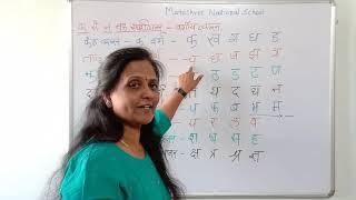 हिन्दी व्याकरण भाग -४- व्यंजन और उसके वर्गिकरण