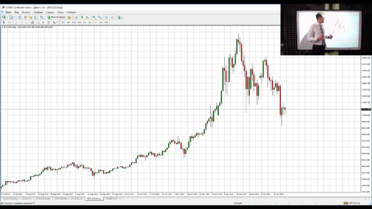 Доллара к гривне форекс боты для заработка биткоинов скачать бесплатно
