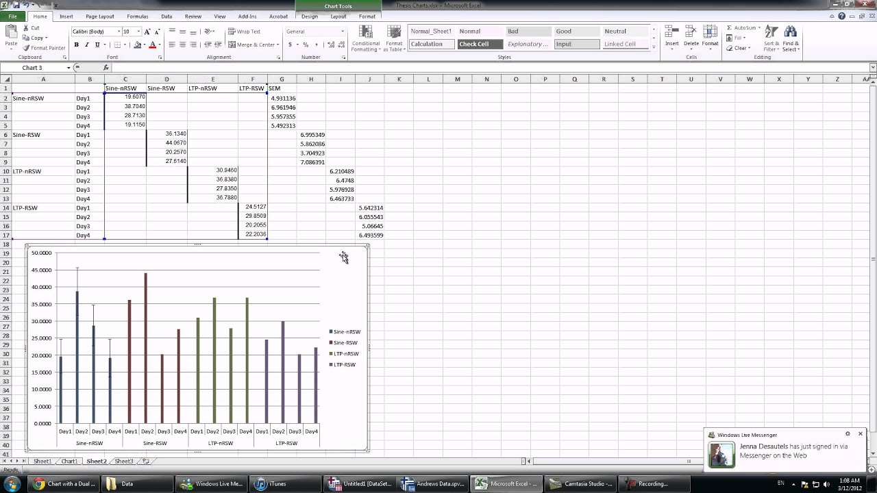 Excel Adding Sem Bars To A Multiple Category Chart