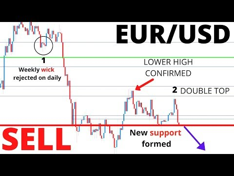 LIVE FOREX ANALYSIS - EUR/USD DROPPING?