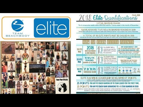 How to earn Elite and Premier points and Qualifications- Beachbody Coach Elite Program 2019
