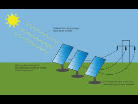 Solar Charging System Update