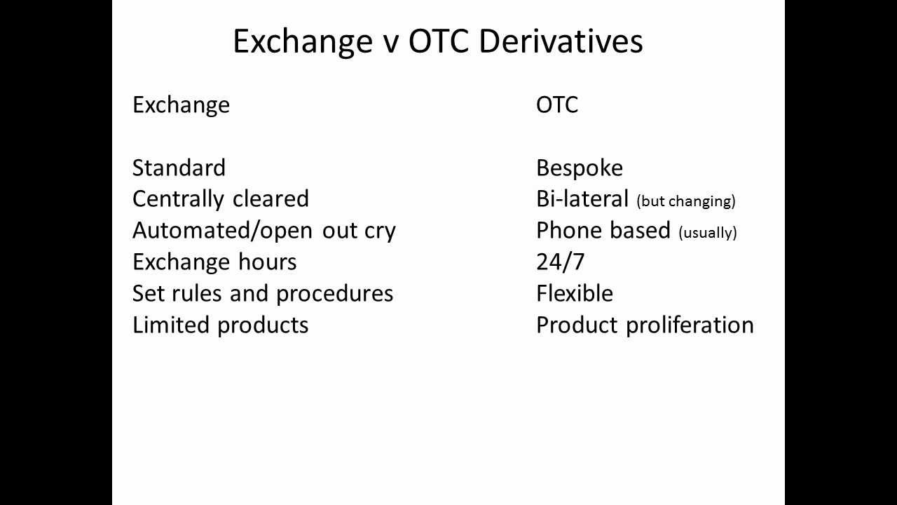 Otc traded options