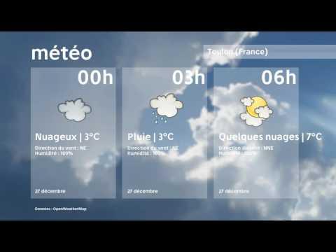 Météo Toulon   mardi 27 décembre 2016