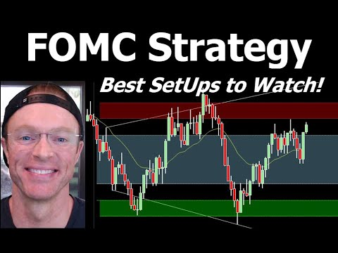 FOMC Trading Strategy – SetUps to Watch Wednesday