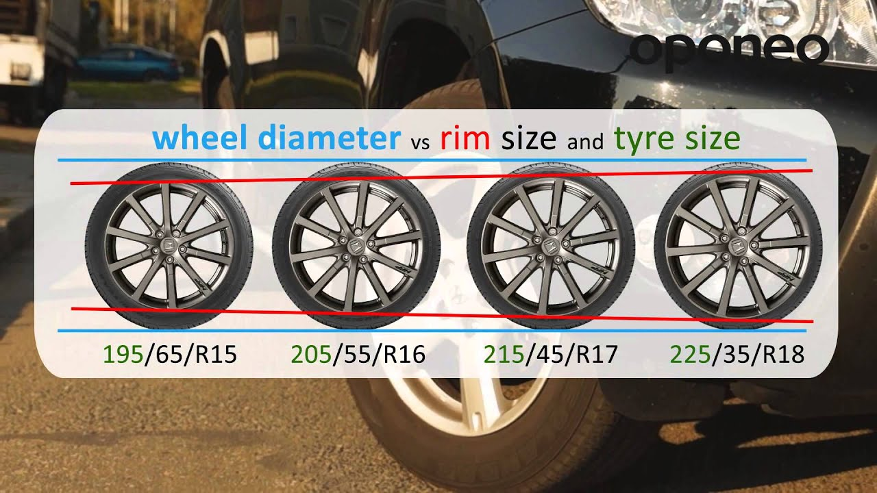 Replacement tyres: advantages and disadvantages of changing wheel