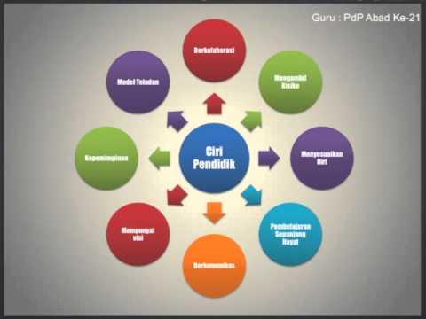 Image Result For Gambar Pendidikan